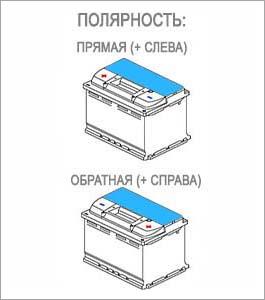 Аккумулятор стартерный 6СТ-60А Erginex прямая полярность