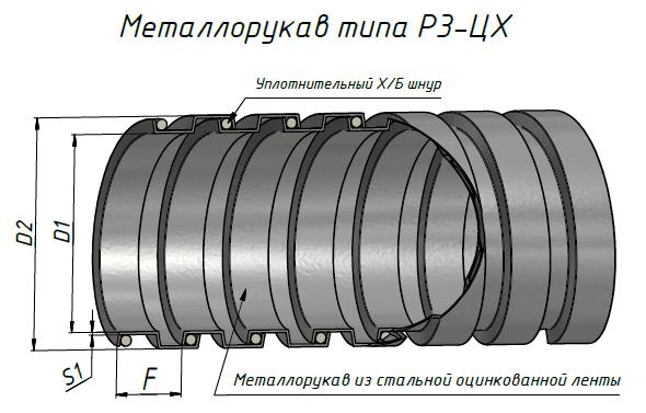 Металлорукав РЗ-ЦХ 20 (50м/уп) ЗЭТА