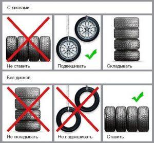 Условия гарантии на автомобильные шины