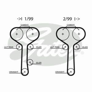 5508XS Gates Ремень ГРМ