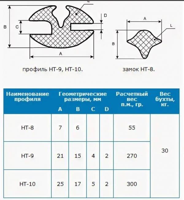 резиновый уплотнитель нт-9