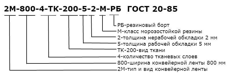 маркировка конвейерных лент